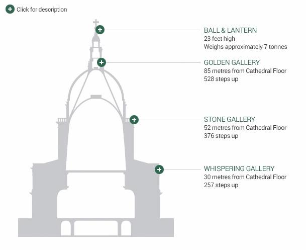 St Paul's 4